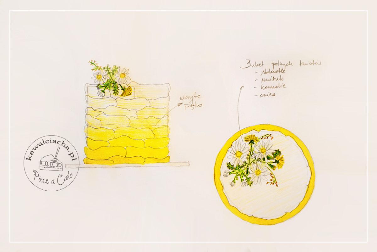 Obrazek: Projekt tortu komunijnego