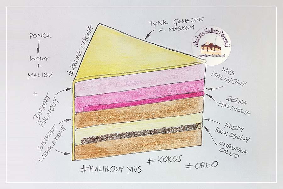 Tort malinowo - czekoladowy