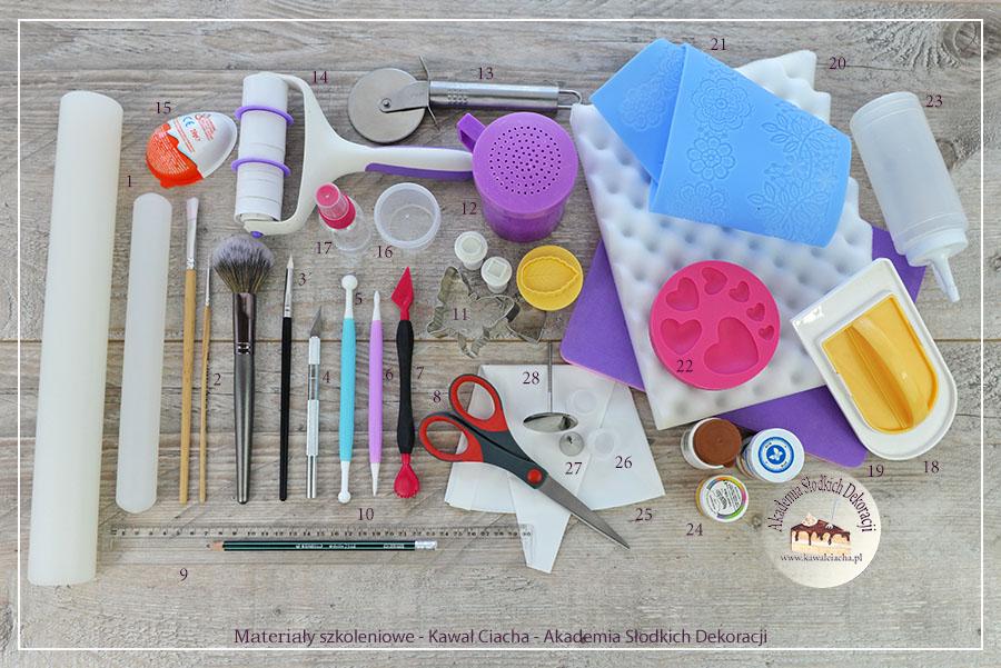 Obrazek: Od czego zacząć dekorowanie tortów - narzędzia