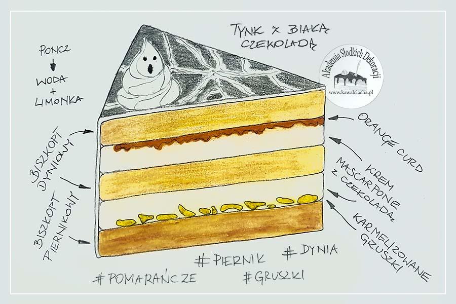 Tort dyniowo - gruszkowy